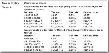 Tax Update 1